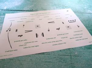 Stage B Signs and Symbols Quiz